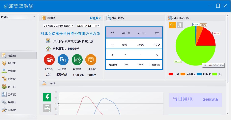能源管理系统软件