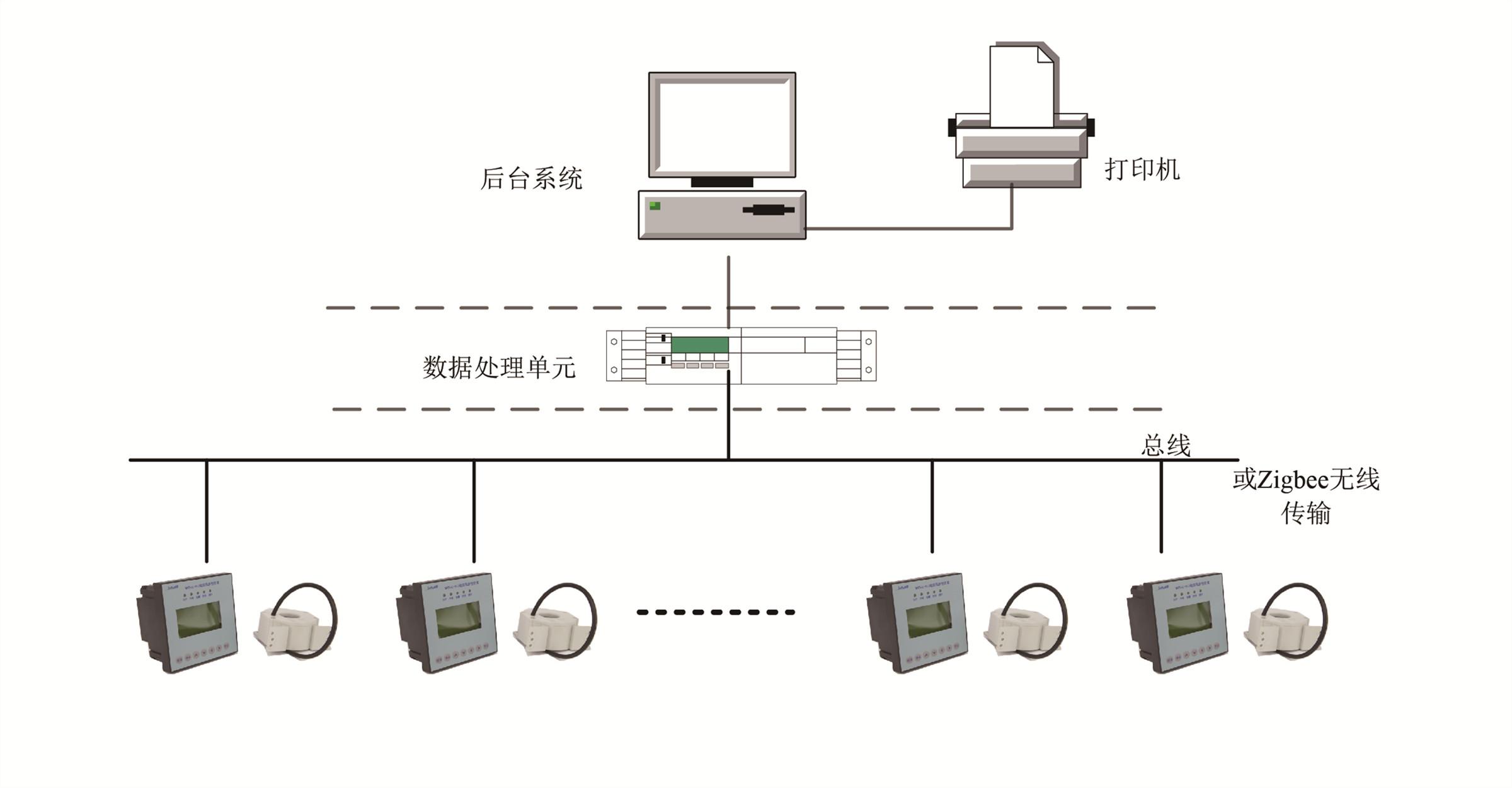 避雷器在线监测系统